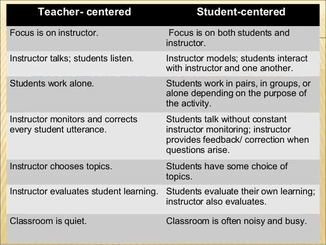 difference between teaching and instruction slideshare