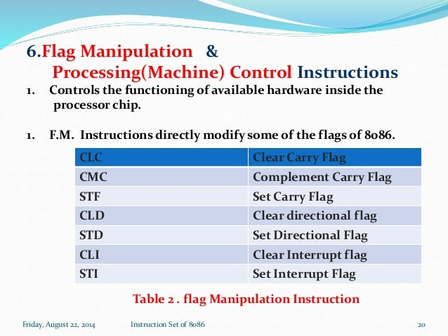 cld instruction in 8086