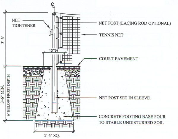 mazda 6 cargo net installation instructions
