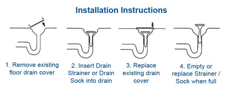 p trap installation instructions