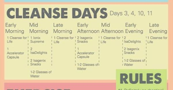 isagenix nine day cleanse instructions