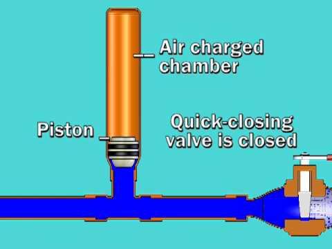 air shock installation instructions