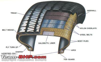 tubeless tyre repair instructions